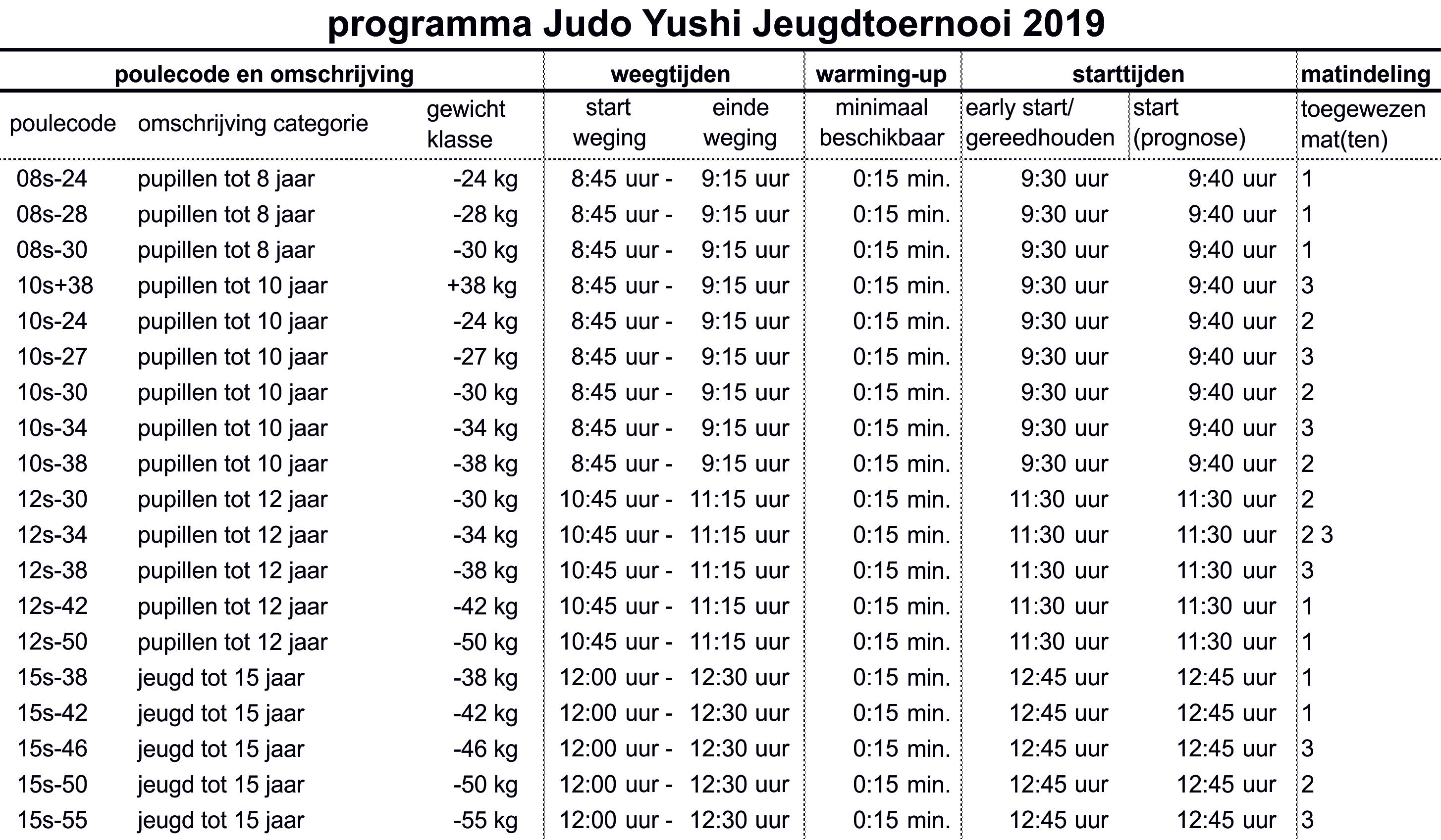 Judo Yushi jeugdtoernooi 2019 programma